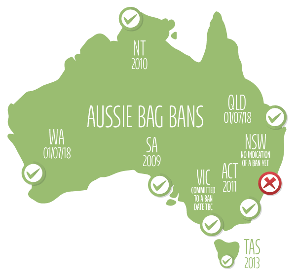 Aus_Bag_Bans.png